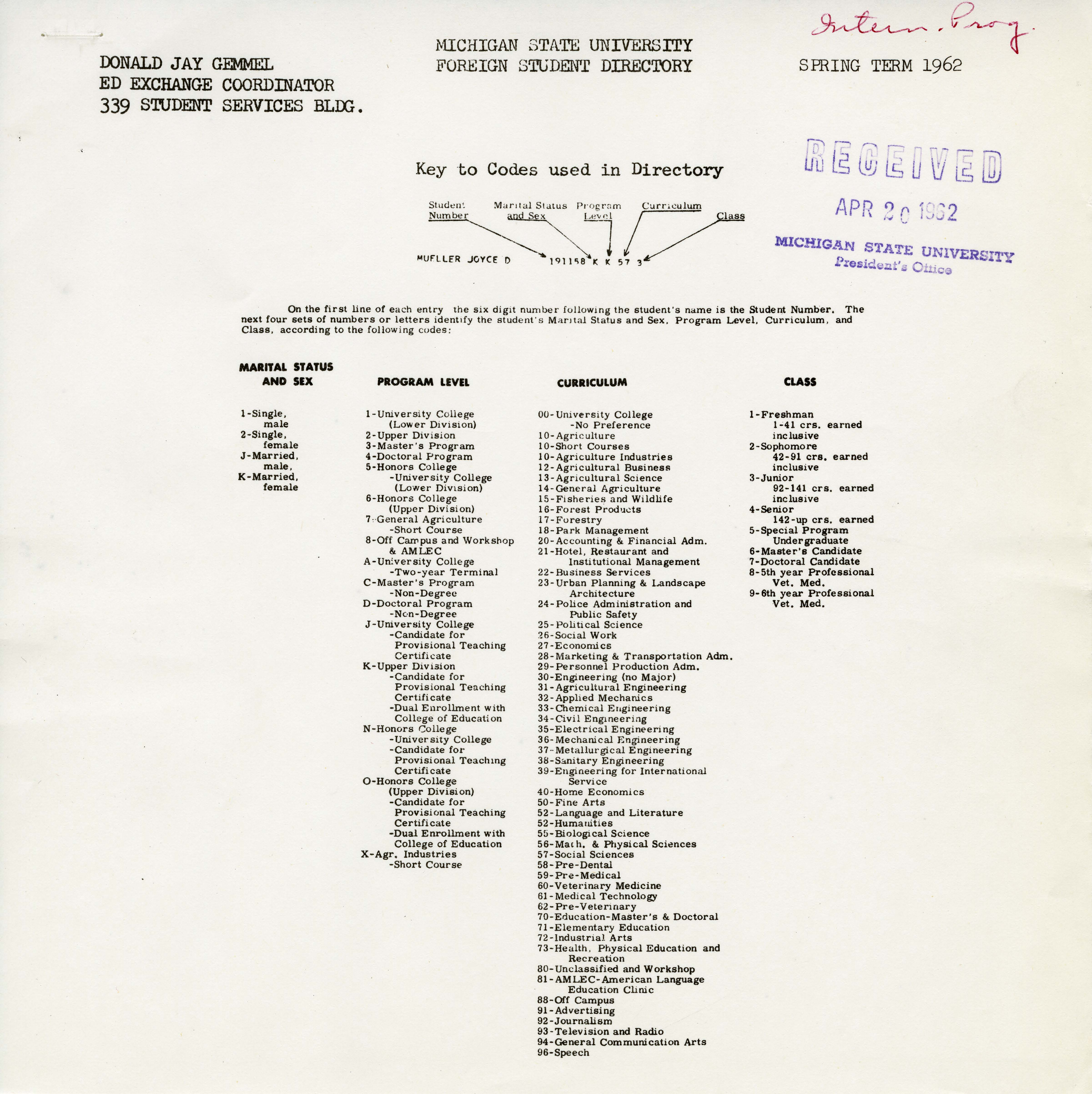 1963 (Summer) International Student Directory