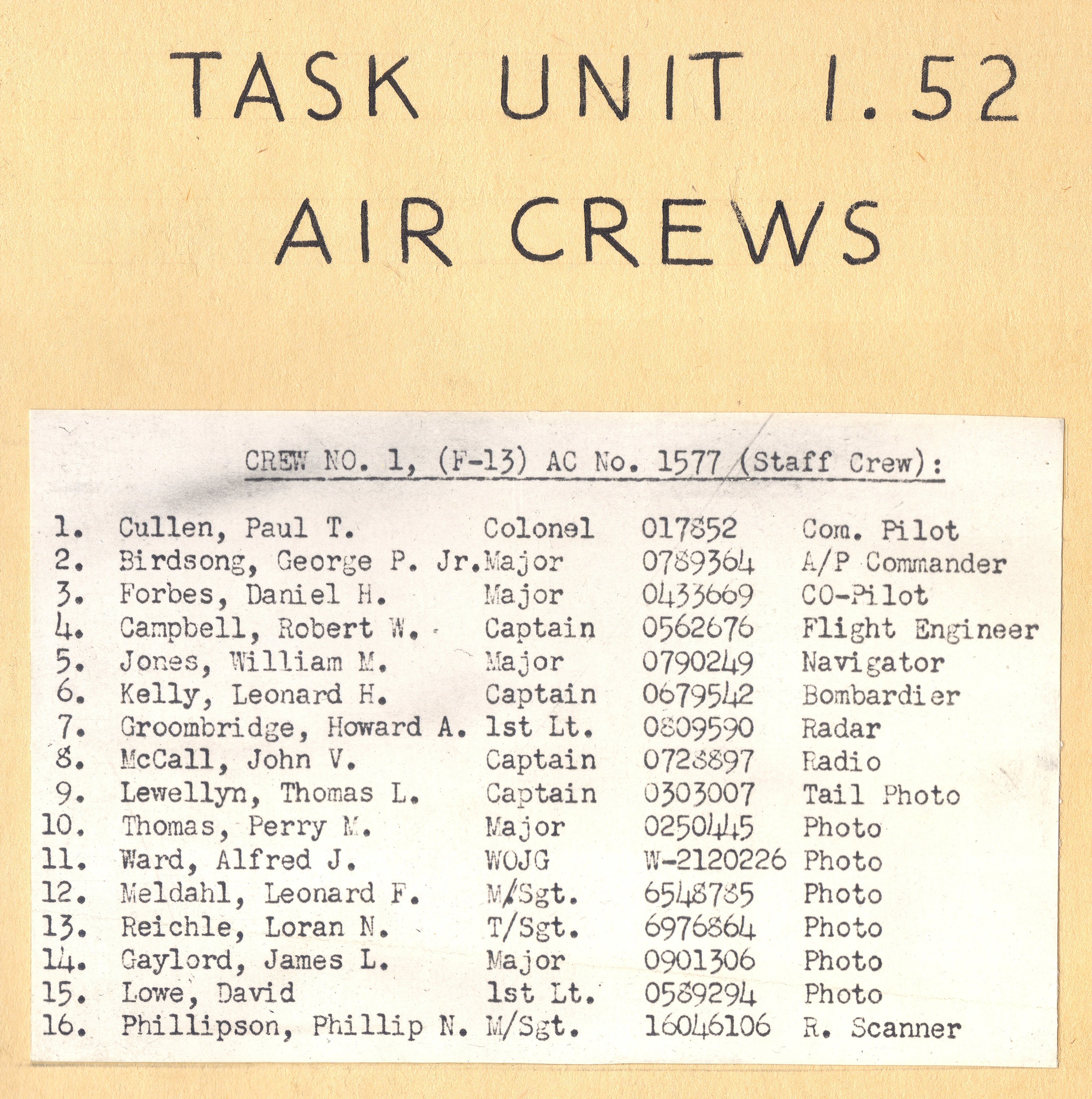 Task Unit 1.52 Air Crew list of names, 1945-1946