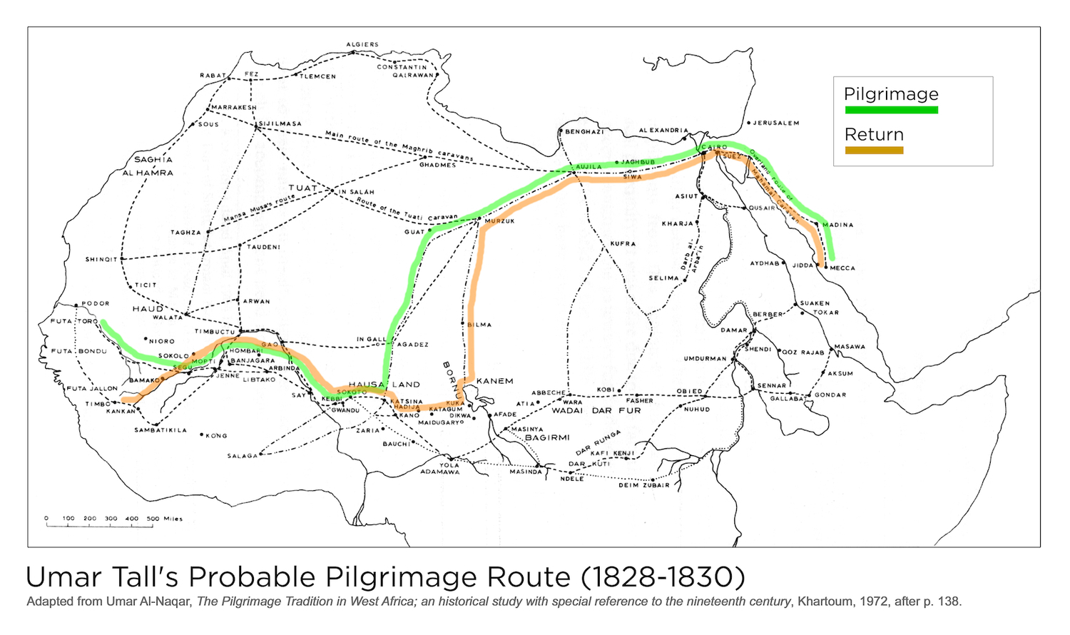 Umar Tall's Probable Pilgrimage Route (1828-1830)