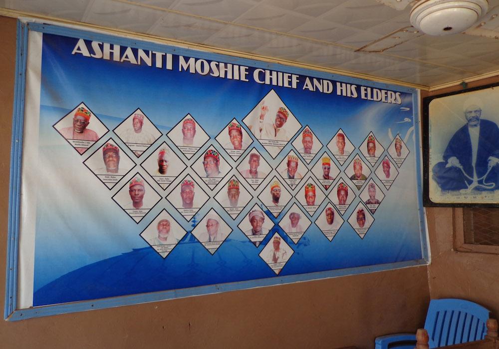 Poster of Mossi Elders