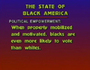 State of Black America