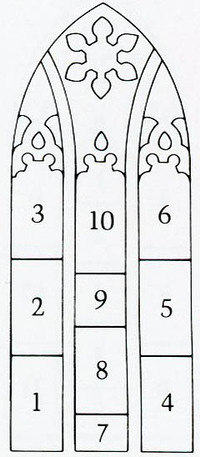 Window key